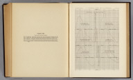Diurnal temperature. Trinidad, Col. Prescott, Ariz. Cheyenne, Wyo. Terr. Pioche, Nev. Ogden, Utah. Ft. Steele, Wyo. Terr. U.S. Geographical Surveys West of the 100th Meridian. (1877)