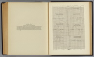 Mean differences, wet and dry bulb thermometers. Trinidad, Col. Prescott, Ariz. Cheyenne, Wyo. Terr. Pioche, Nev. Ogden, Utah. Ft. Steele, Wyo. Terr. U.S. Geographical Surveys West of the 100th Meridian. (1877)