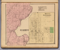 Symmes. (with) Mount Pleasant, Springfield Township.(1869)