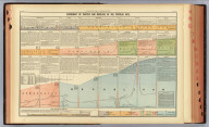 Supremacy of parties and increase of the popular vote. Copyright, 1883, by Charles Scribner's Sons.