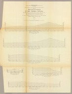 Sheet no. 1. Profiles of passes in the Sierra Nevada, from Explorations and Surveys made under the direction of the Hon. Jefferson Davis, Secretary of War by Lieut. R.S. Williamson, Topl. Engr. assisted by Lieut. J.G. Parke, Topl. Engr. and Mr. Isaac Williams Smith, Civ. Engr. 1853. Explorations and Surveys for a Rail Road Route from the Mississippi River to the Pacific Ocean. War Department. Routes in California to connect with the routes near the 32nd and 35th parallels. (1861)