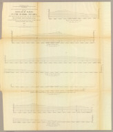 Sheet no. 2. Profiles of passes in the Sierra Nevada, from Explorations and Surveys made under the direction of the Hon. Jefferson Davis, Secretary of War by Lieut. R.S. Williamson, Topl. Engr. assisted by Lieut. J.G. Parke, Topl. Engr. and Mr. Isaac Williams Smith, Civ. Engr. 1853. Explorations and Surveys for a Rail Road Route from the Mississippi River to the Pacific Ocean. War Department. Routes in California to connect with the routes near the 32nd and 35th parallels. (1861)
