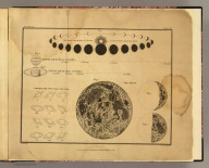 The Moon. (with) The various appearances of Venus as she revolves round the Sun. (with) Jupiter and his moons or satellites. (with) Saturn and his moons or satellites. (with) Saturn in the twelve signs of the zodiac. Published (1822) by G. & W.B. Whittaker, T. Cadell & N. Hailes, London. A. Jamieson 1820. Neele & Son, 352 Strand.