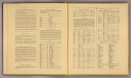 (Statistics and Description for:) Atlas of the Philippine Islands. Introduction. Origin of Atlas. (1899)