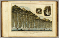 A comparative view of the lengths of the principal rivers of Scotland. (with) Comparative view of the height of the falls of Foyers and Corba Linn. Drawn by W.H. Lizars. Engd. by W.H. Lizars. Published by John Thomson, Edinburgh, 1831. (1832)