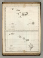 (Two charts). Chart of the Parts of the Sandwich Islands visted March 1786 by the Boussole and the Astrolabe, corrected by the Observations made on board the two ships. Chart of the Sandwich Islands .... Published as the Act directs Novr. 1st 1798, by G.G. & J. Robinson, Paternoster Row. S.J. Neele sculpt., Strand. No. 13.