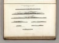 Views of the North West Coast of America. Explored by the Boussole & Astrolabe in 1786. 3rd. Sheet. Published as the act directs Novr. 1st 1798, by G.G. & J. Robinson, Pater-noster Row, London. No. 32.