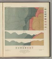 Lenado Special Sheet. Geology Sheet XX . U. S. Geological Survey, Charles D. Walcott, Director. Monograph XXXI. A.H. Thompson, Geographer. F.M Douglas, Topographer in charge. Triangulation by E.M. Douglas. Topography by W.B. Gorse and R.H. Chapman. Surveyed in 1893. S.F. Emmons, Geologist in Charge. Geology by J.E. Spurr. Assistant, G.W. Tower. Julius Bien & Co. Lith. N.Y. (1898)