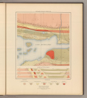 Detailed Geology Sheet VIII. (T 48 N, R 30 W, SE Quarter). Julius Bien & Co. Lith. N.Y.