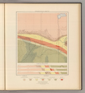 Detailed Geology Sheet XVI. (T 47 N, R 29 W, NE Quarter). Julius Bien & Co. Lith. N.Y.