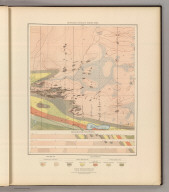 Detailed Geology Sheet XVIII. (T 48 N, R 28 W, SW Quarter). Julius Bien & Co. Lith. N.Y.