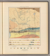 Detailed Geology Sheet XXX. (T 48 N, R 26 W, SW Quarter). Julius Bien & Co. Lith. N.Y.