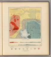Detailed Geology Sheet XXXIV. (T 47 N, R 26 W, NE Quarter). Julius Bien & Co. Lith. N.Y.