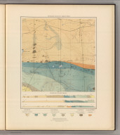 Detailed Geology Sheet XXXVI. (T 48 N, R 25 W, SW Quarter). Julius Bien & Co. Lith. N.Y.