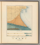 Detailed Geology Sheet XXXVIII. (T 48 N, R 25 W, SE Quarter). Julius Bien & Co. Lith. N.Y.