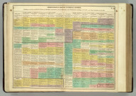 Chronological Map [Timeline] of Universal History, Exhibiting at One View the Revolutions of Empires and States, from the Renovation of the World after the Deluge, A.M. 1657, to the French Revolution, A.D. 1789. (1820)