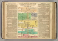 Genealogical, Historical, and Chronological Map [Timeline] of the Roman Empire, from Constantine the Great, 306, to the Dissolution of the Western Empire, 476, and of the Kingdom of Italy, under the Goths and Lombards, to its Destruction by Charlemagne, 774. Philadelphia, 1820 - Printed by T.H. Palmer, for M. Carey & Son, from the London Edition of 1817, with corrections and additions.
