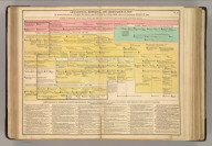 Genealogical, Historical, and Chronological Map [Timeline] of England from the Norman Invasion, under William the Conqueror, 1066, to the Accession of Henry VII, 1485. No. 30. Philadelphia, 1820 - Printed by T.H. Palmer, for M. Carey & Son, from the London edition of 1817, with corrections and additions.