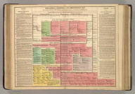 Genealogical, Historical, and Chronological Map [Timeline] of the Royal House of Brunswick, from the Earliest Times to the 55th Year of George III. No. 32. Philadelphia, 1820 - Printed by T.H. Palmer, for M. Carey & Son, from the London edition of 1817, with corrections and additions.