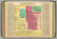 Genealogical, Historical, and Chronological Map [Timeline] of German Empire, from Rodolph of Hapsburgh, 1273, till 1815. No. 48. Philadelphia, 1820 - Printed by T.H. Palmer, for M. Carey & Son, from the London edition of 1817, with corrections and additions.