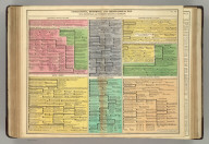 Genealogical, Historical, and Chronological Map [Timeline] of the Electoral and Sovereign Houses of Germany. No. 49. Philadelphia, 1820 - Printed by T.H. Palmer, for M. Carey & Son, from the London edition of 1817, with corrections and additions.