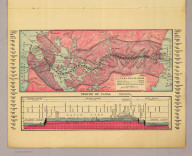 Profile of (Panama) Canal. Copyright 1912 by Rand-McNally & Co.