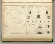 The Solar System. Theory of the Seasons. Edinburgh. Published by A. & C. Black. Constructed & Engraved by J. Bartholomew, Edinr.