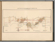 Plate 7. Longitudinal Elevation Virginia Mines, Comstock Lode.