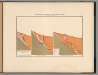 Plate 9. Cross Sections Virginia Mines, Comstock Lode.