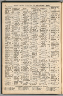 Index : Alabama, Railway Distance Map