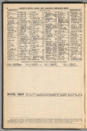 Index : Arizona, Railway Distance Map