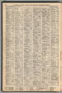 Index: (Continued) California, Railway Distance Maps