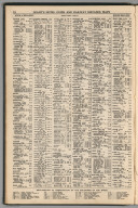 Index: Colorado, Railway Distance Maps