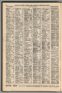 Index: Florida, Railway Distance Maps