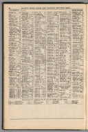 Index: (Continued) Florida, Railway Distance Maps