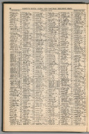 Index: Georgia, Railway Distance Maps