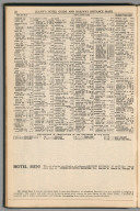 Index: Idaho, Railway Distance Maps