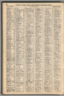 Index: Illinois, Railway Distance Maps