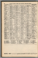Index: (Continued) Illinois, Railway Distance Maps