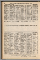 Index: New Jersey (Continues), and New Mexico. leahy's Hotel and Railway distance Maps