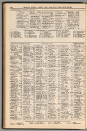 Index: (Continues) Pennsylvania, and South Carolina Leahy's Hotel guide and Raiway Distance Map