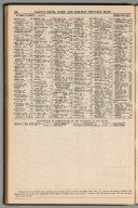 Index: (Continues) Wisconsin. Leahy's Hotel and Railway Distance Maps