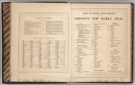 (Index Page to) Johnson's New Illustrated (Steel Plate) Family Atlas, With Physical Geography, And With Descriptions Geographical, Statistical, And Historical Including the Latest Federal Census, A Geographical Index, and a Chronological History of the Civil War in America. By Richard Swainson Fisher, M.D. ... Maps Compiled, Drawn, And Engraved Under The Supervision Of J.H. Colton And A.J. Johnson... New York: Johnson And Ward, Successors To Johnson And Browning Who Were (Successors To J.H. Colton And Company,) No. 113 Fulton Street. 1865. Entered ... One Thousand Eight Hundred and Sixty-four, by A.J. Johnson ... New York.