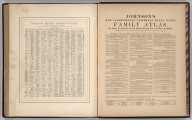(Text Page) Distances between Important Places mostly in the United States. Johnson's New Illustrated Township Steel Plate Family Atlas, the Largest, Finest Executed, and Only Illustrated Township Atlas of the World Ever Published.