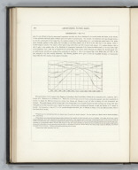 (Text Page) Annotations to the Maps: Meteorology VII (continued).