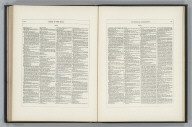 (Text Page) Annotations to the Maps: Index to the Atlas (continued).