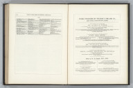 (Text Page) Index to the Atlas (continued). Works Published by William S. Orr and Co.