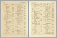 (Table of Contents) Contents (continued). Pergamon World Atlas.