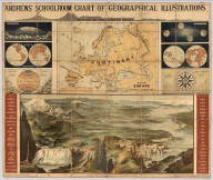 Chart Of Geographical Illustrations.