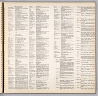 (Text Page) Abbreviations of Periodicals (Used in Bibliography). Bibliography.